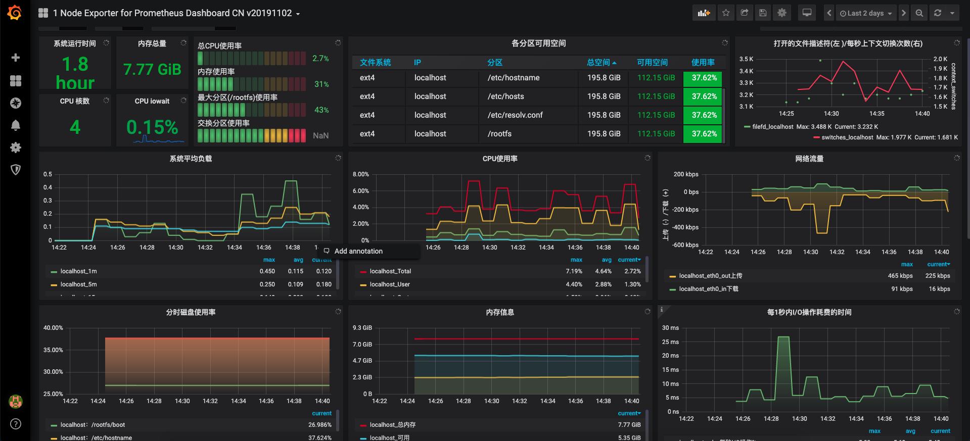 高端分布式探针|Prometheus+Grafana|大屏显示|界面酷炫|多用户|部分中文